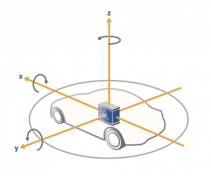 GPS-ADMA
